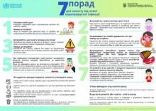 Інформаційні матеріали щодо профілактики коронавірусної інфекції